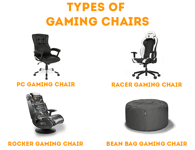 Gaming Chair Types