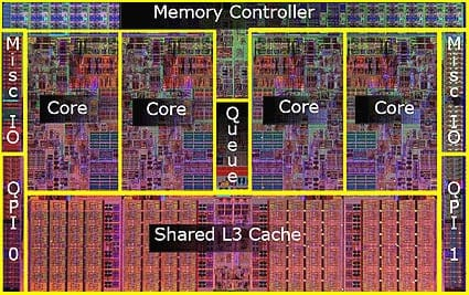 cpu core for gaming