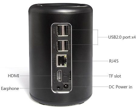 best mini pc
