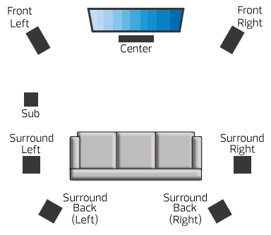 virtual surround sound