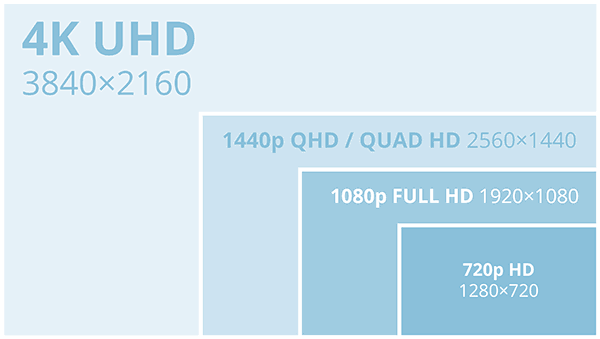 is a hdr monitor worth it