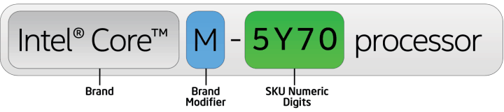 intel processor names