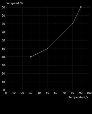 Lower Cpu Temperature