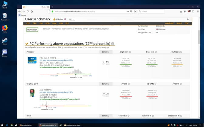 How To Run A Computer Performance Benchmark Test On Windows 10