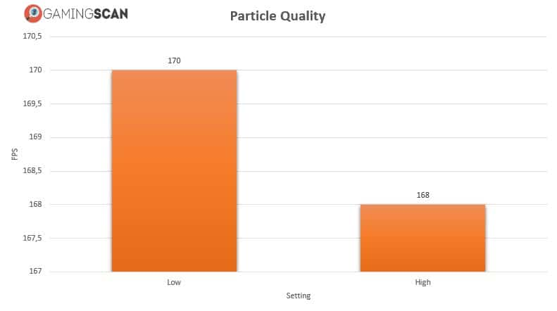 Call Of Duty Modern Warfare Particle Quality