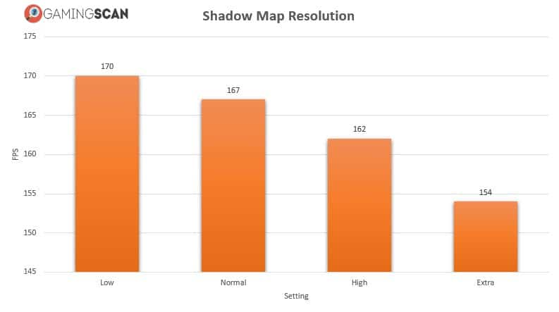 Call Of Duty Modern Warfare Shadow Map Resolution