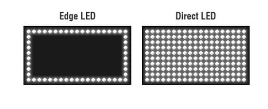 Direct LED and Edge LED – What Are They