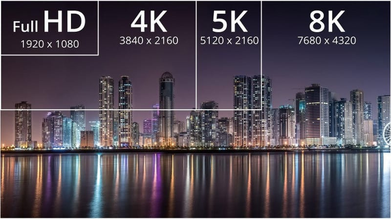 full hd vs 4k vs 5k vs 8k