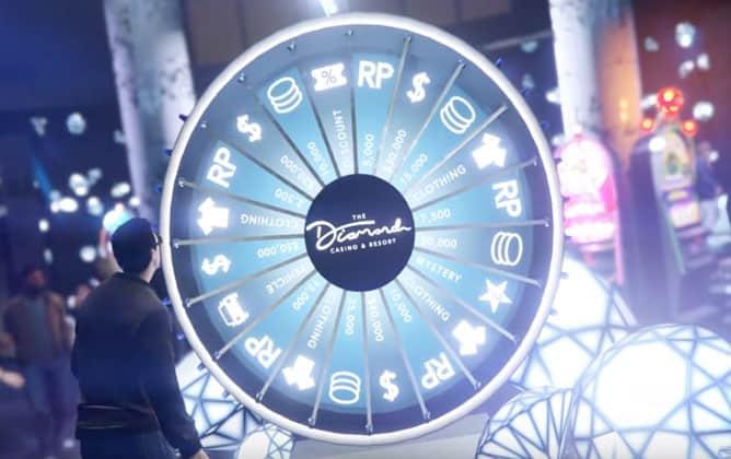 Spin The Lucky Wheel
