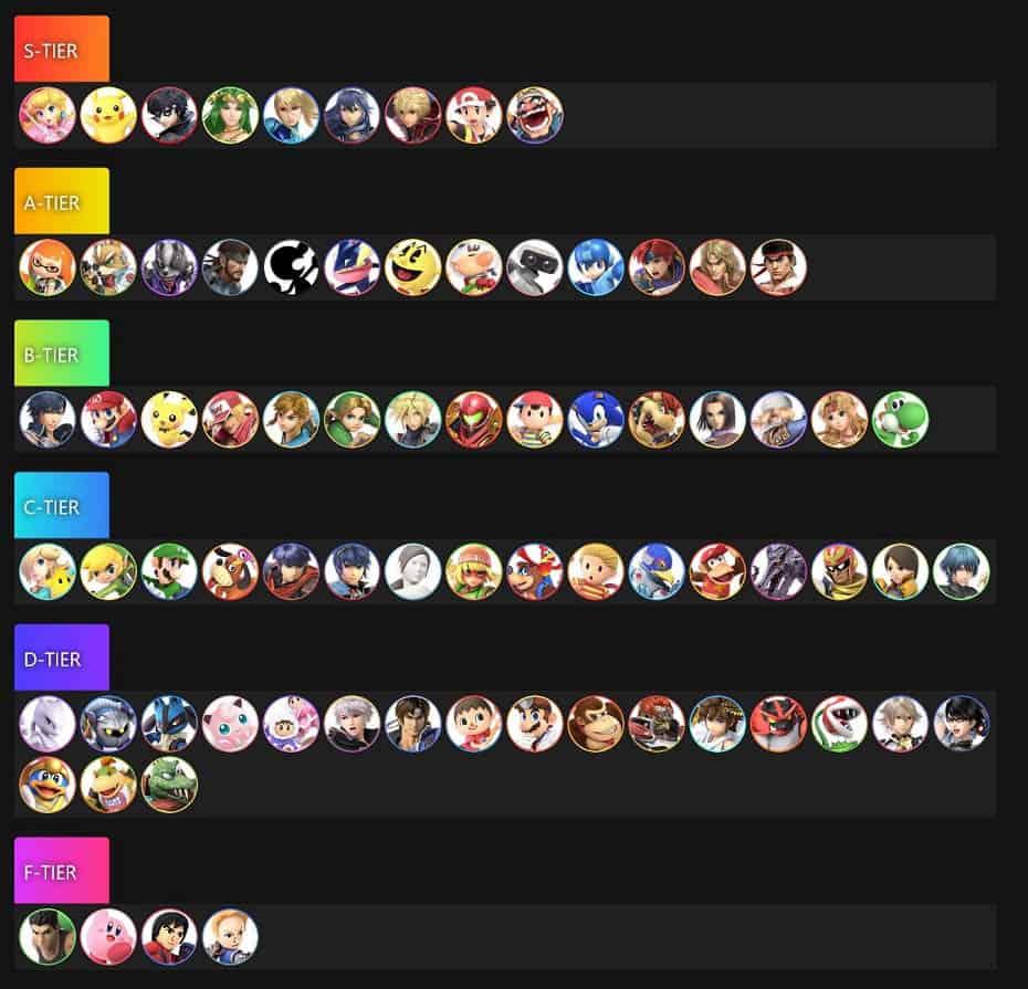 Super Smash Bros Ultimate Fighter Tier List