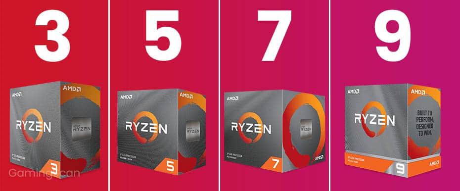AMD Ryzen Processor Series Comparison